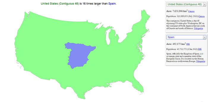 comparar paises comparea
